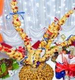 The history of wedding baking – Dyvuvannia